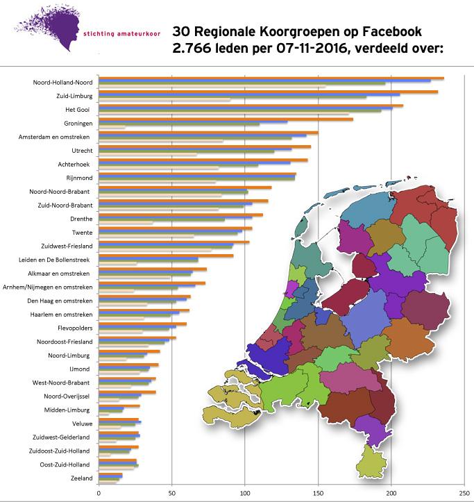 fb-regiogroepen-per-07-11-2016
